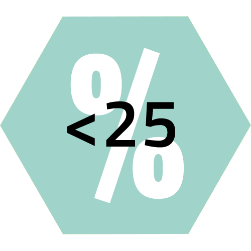 Prozentangaben <25 türkis