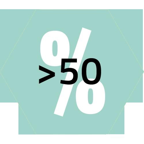 Prozentangaben 50> türkis