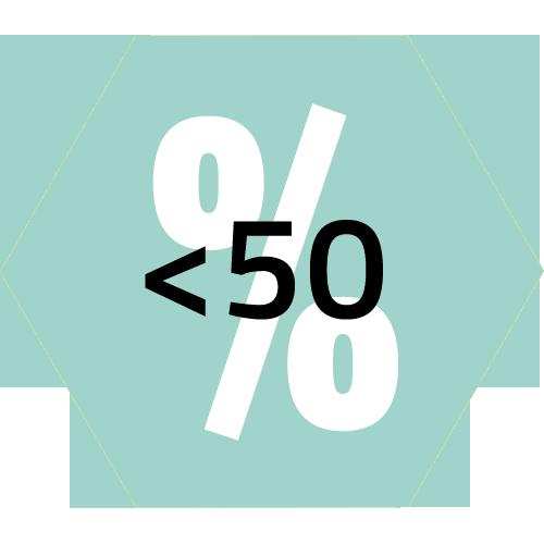 Prozentangaben <50 türkis