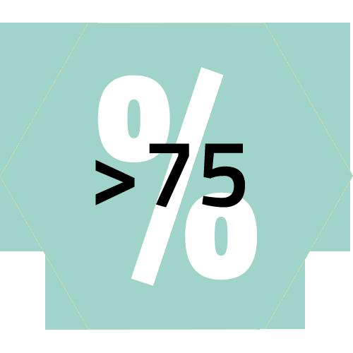 Prozentangaben >75 türkis