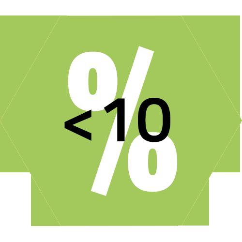 Prozentangaben <10 grün