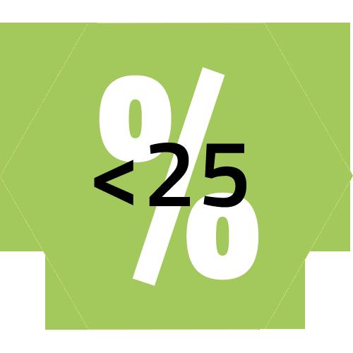 Prozentangaben <25 grün