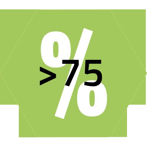 Prozentangaben >75 grün